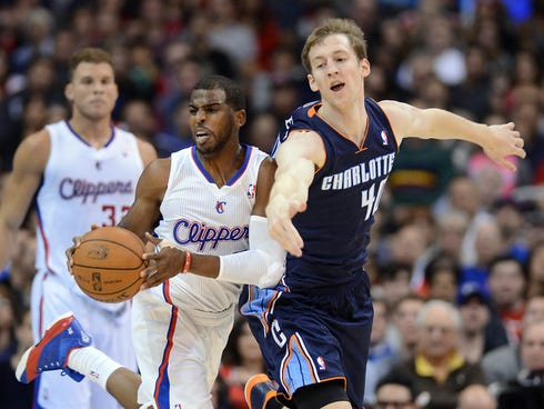 Clippers point guard Chris Paul (3) and Bobcats center Cody Zeller (40) go for a loose ball Wednesday.