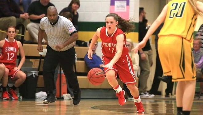 Dalton Gossett led the Erwin girls with 19 points in Tuesday night's win at Reynolds.