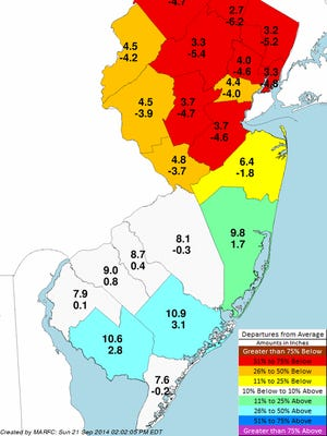 Precipitation in 60 days ending Sept. 20, 2014