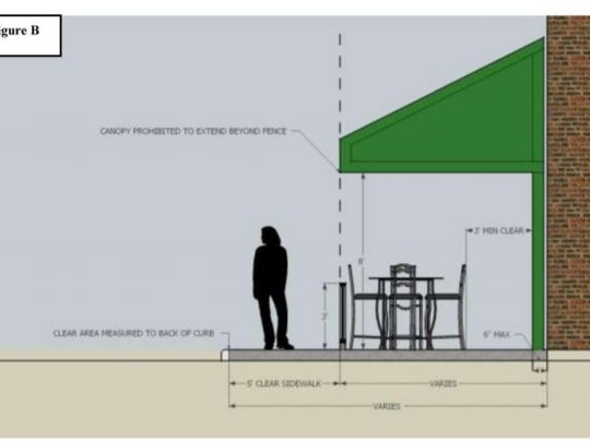 A graphic from the Wichita Falls ordinance for outdoor seating in downtown showing required distance between fencing and street curb.
