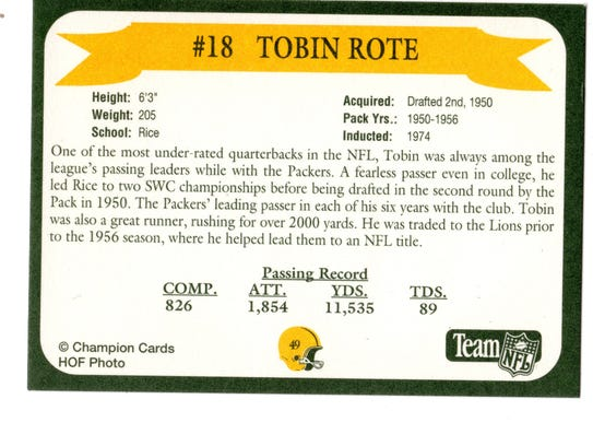 Packers Hall of Fame player Tobin Rote