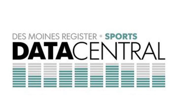 A look at the sports databases for the Des Moines Register