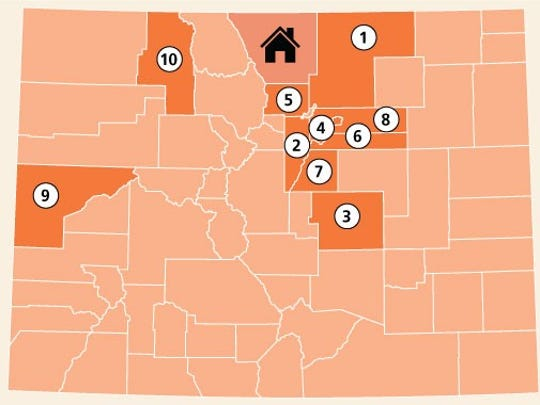 The top 10 Colorado counties that people move to Larimer County from.