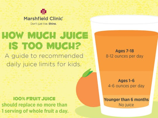 Is fruit juice good or bad for kids?