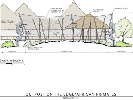 A rendering of the news African primates exhibit at