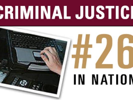 636029780522534046-criminaljustice.jpg