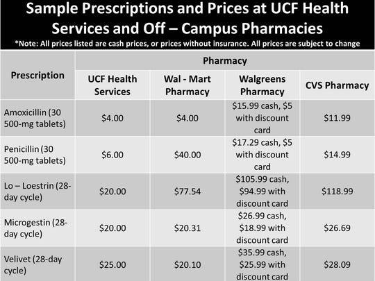 Prescriptions.jpg