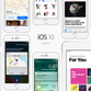 Q&A: Using the new home button in iOS 10