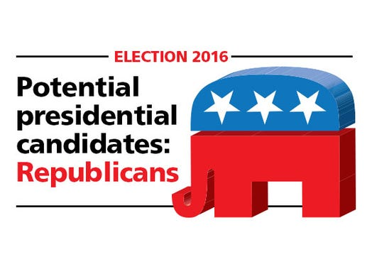 Potential Republican Presidential Candidates for 2016