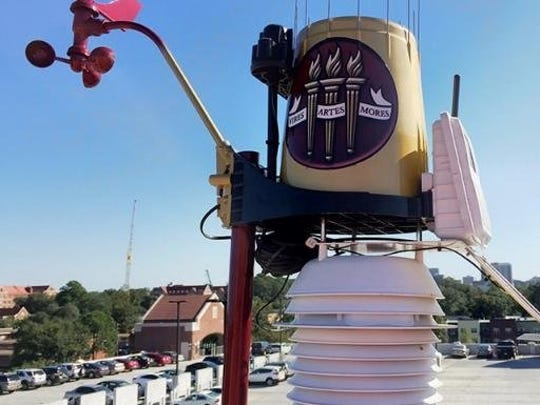 Teh weather station for Doak Campbell Stadium is actually mounted on the rooftop of the St. Augustine Street parking garage, a few hundred feet away from the stadium.
