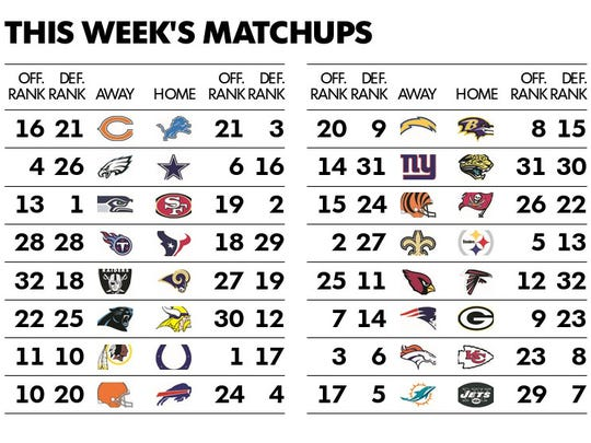The slate of games for Week 13 in the NFL with teams'