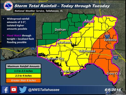 Storm total rainfall