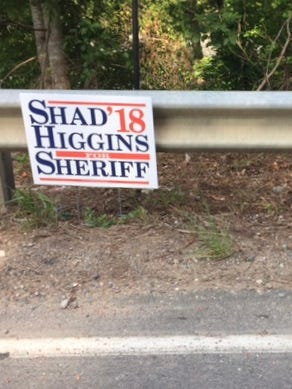 Political signs are allowed on private property, but the state has a lot of rules about where they can be placed near road sides.