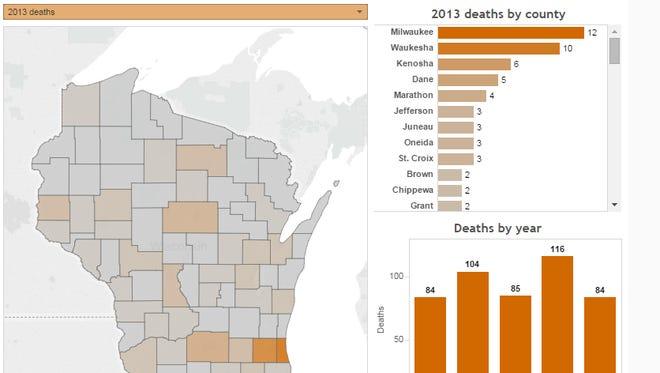 Motorcycle crashes 2009 - 2013