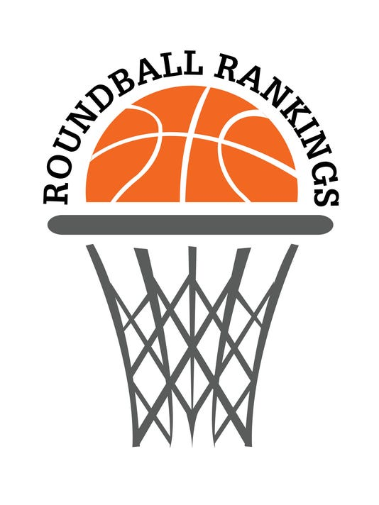 Roundball Rankings Vertical