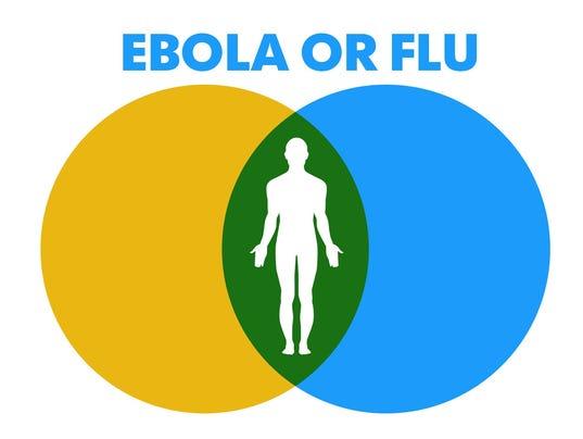 635489860594250002-Ebola-Flu-promo-art