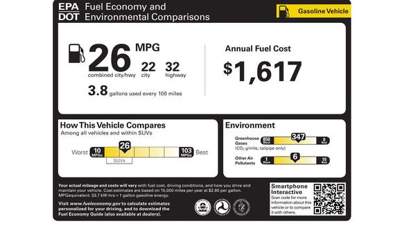 Fuel economy, emission stickers come to used cars