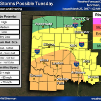 Wichita Falls placed in moderate risk of severe weather