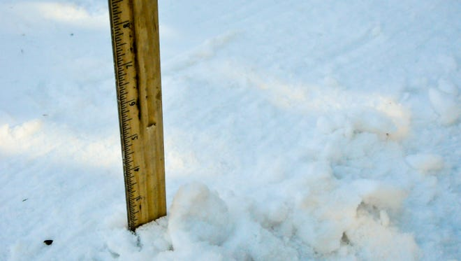 Did It Snow? Measuring Snow Depth with Ruler