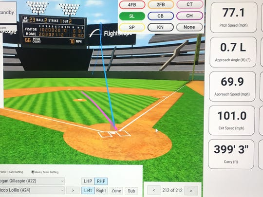 This is a FlightScope graphic from Nicco Lollio's home run last week.