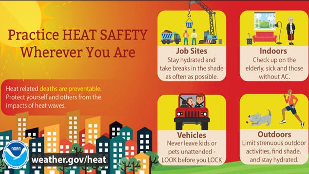 Weather safety tips from the National Weather Service.