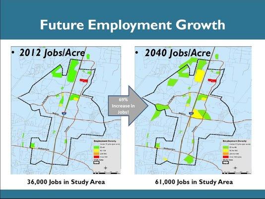 CoolSprings Job growth.jpg