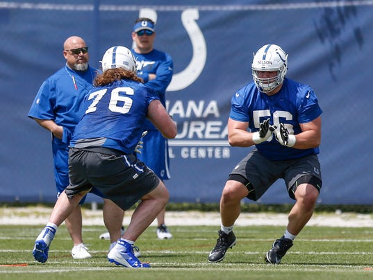 NFL Indianapolis Colts rookie minicamp on Friday, May 11, 2018