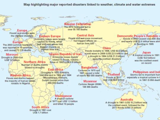 Source: World Meteorological Organization