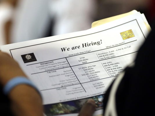Economy Jobs Report Lookahead