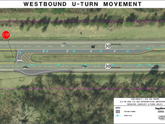 A diagram from ODOT shows how drivers continuing south on Ohio 603 or turning from Ohio 603 south onto U.S. 30 east would make a U-turn about 3,000 feet from the intersection.