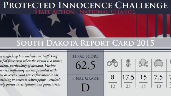Protected Innocence Challenge South Dakota report card