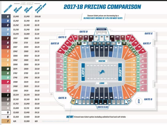 A look at ticket pricing for Lions games at Ford Field.