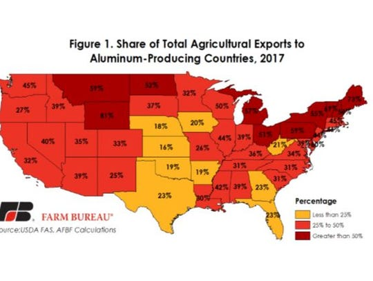 Share of total ag exports to aluminum-producing countries