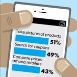 Some 70% of U.S. shoppers own a smartphone. More than half use them when shopping to: