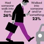 Walking while talking.