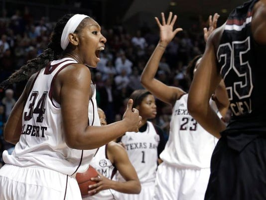 South Carolina Texas A M Basketball
