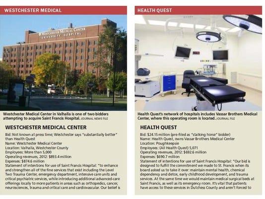 Westchester Health Quest.jpg