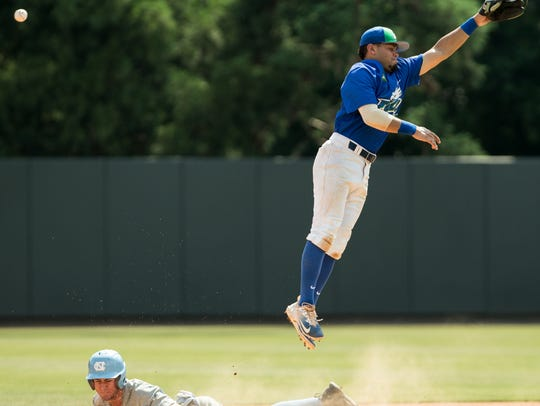Florida Gulf Coast's Julio Gonzalez, right, jumps for