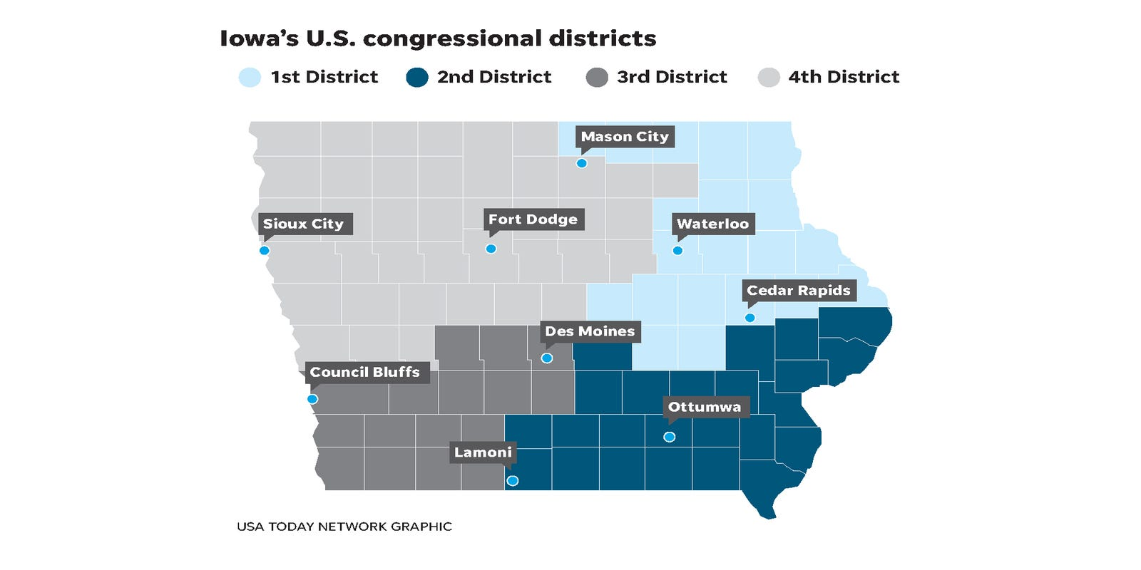 Iowa Poll: Republican Party holds edge in all Iowa congressional districts