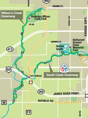 Wilson's Creek Greenway Runs from Rutledge-Wilson Farm Park south for five miles.