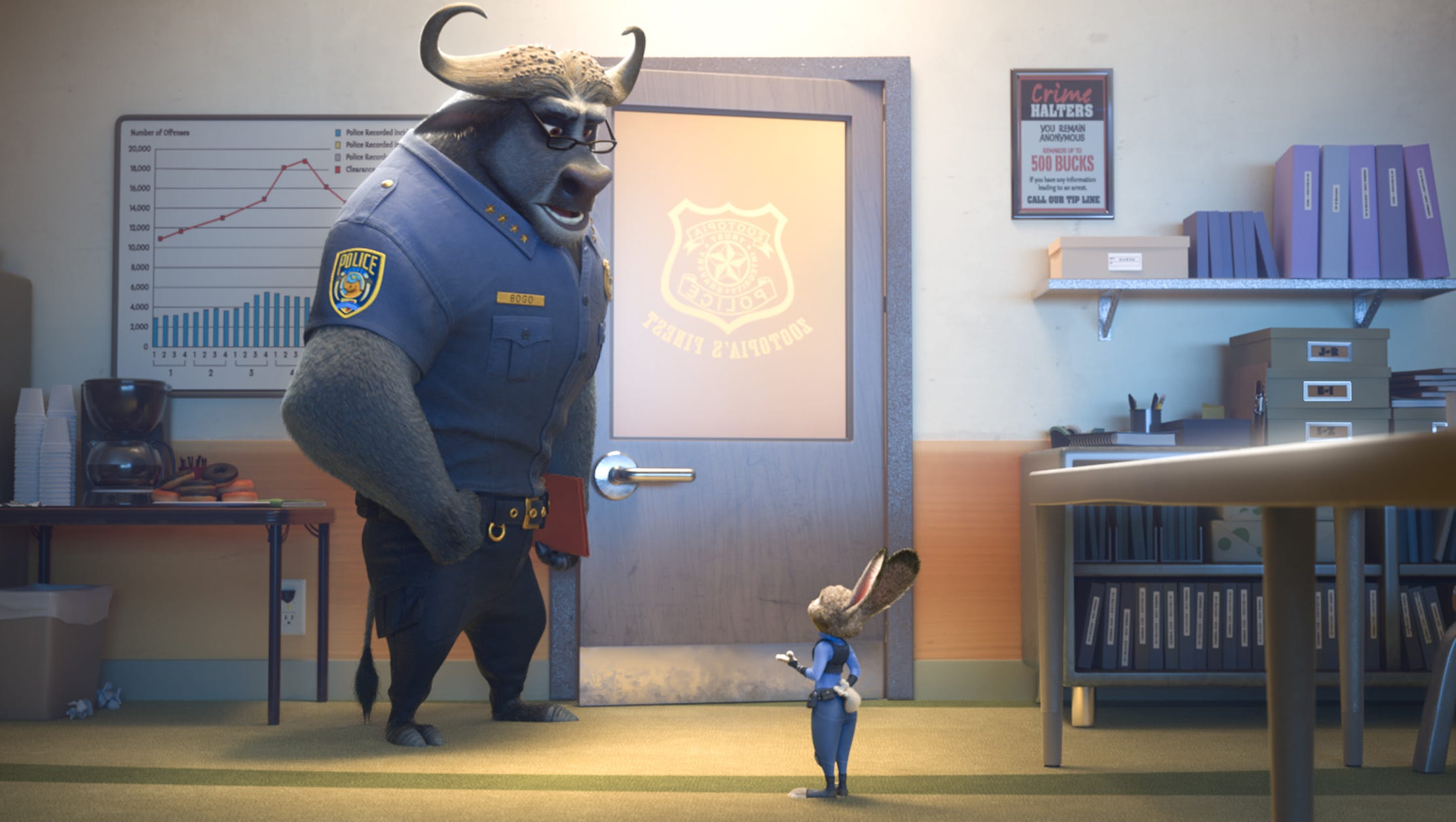 Animal Instincts 3 Full Movie zootopia' animal world reflects human issues