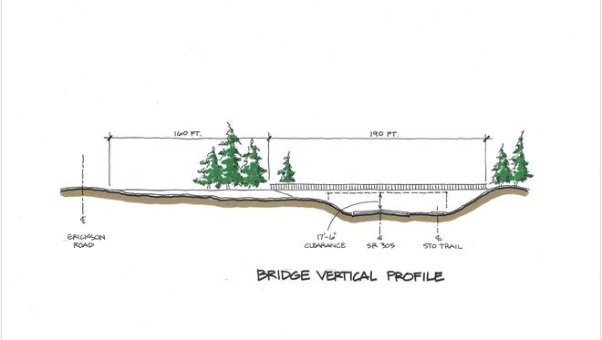 A concept sketch of the bridge's vertical profile.