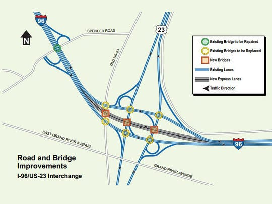 Road and bridge improvements for the I-96/US 23 interchange.