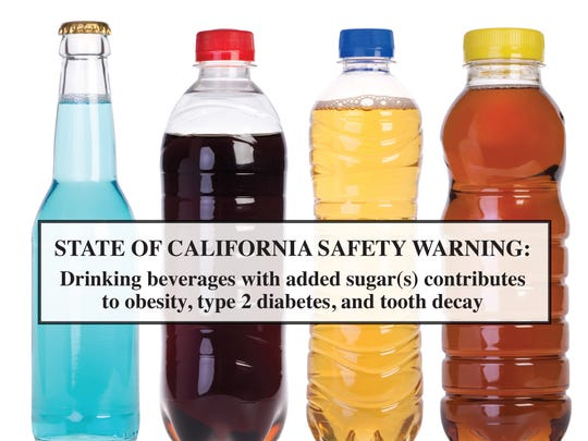 Proposed state warning labels for sports and high energy drinks