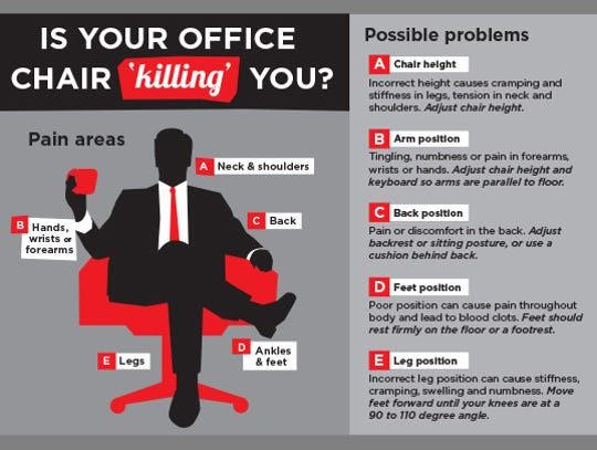 Office Chair options