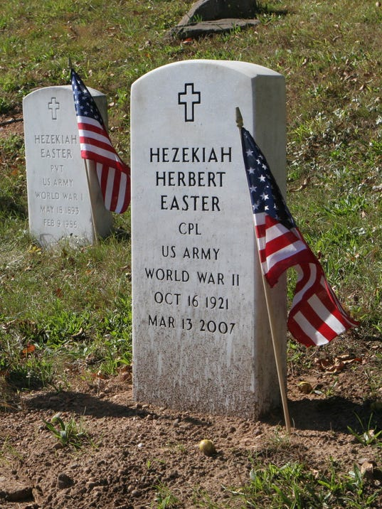 easter honor