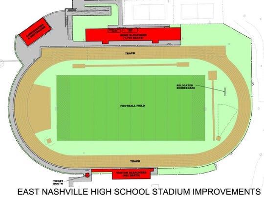 Rendering of the new East Nashville High football stadium.