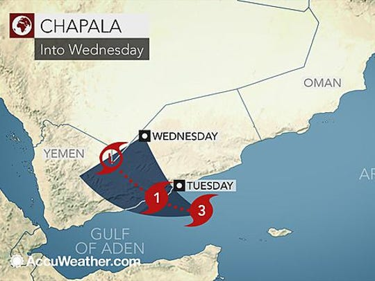 The forecast track of Cyclone Chapala shows it curving