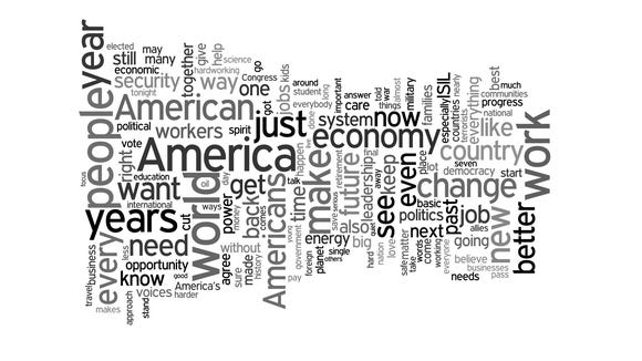 A word cloud of President Obama's State of the Union Speech on Jan. 12, 2016.