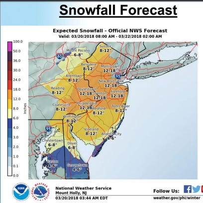 Snowfall predictions from the National Weather Service